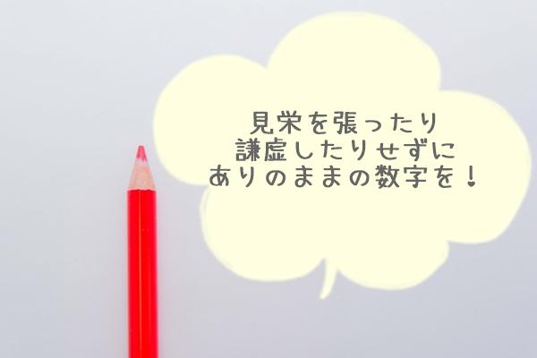 赤鉛筆で自己採点